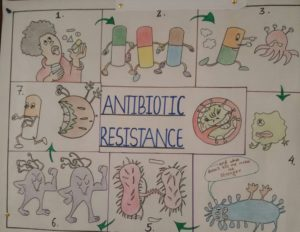 antibiotic-resistance-one